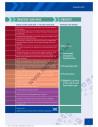 Італійська з кермом + 4CD
