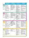 À la découverte du français 5. Тесты для 5-го класса (1-й год обуч., 2-й иностранный)